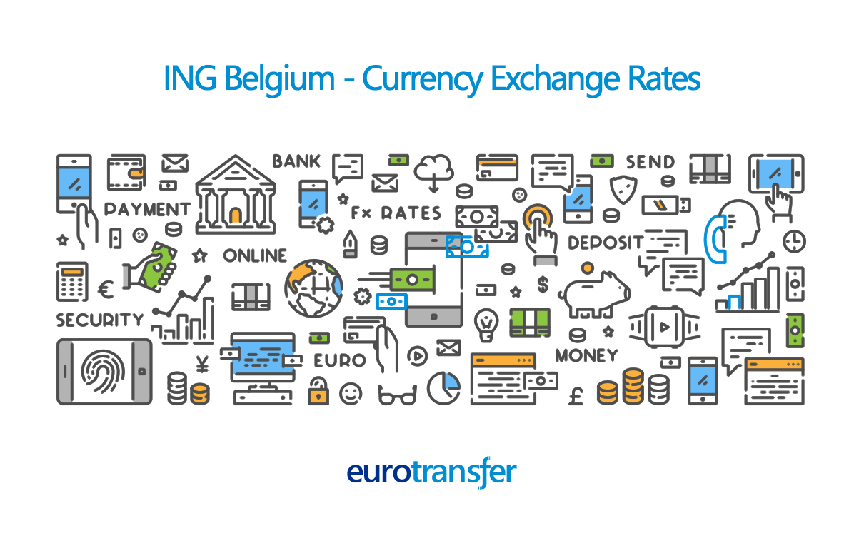 ING Belgium Euro Transfer Exchange Rates