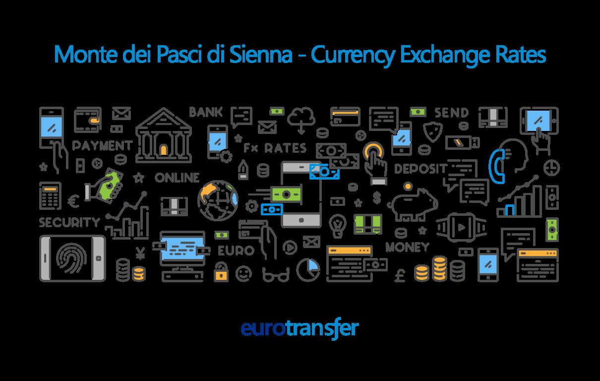 Monte dei Paschi di Siena Euro Transfer Exchange Rates
