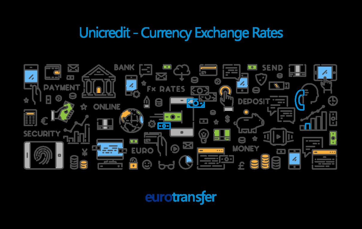 UniCredit Euro Transfer Exchange Rates