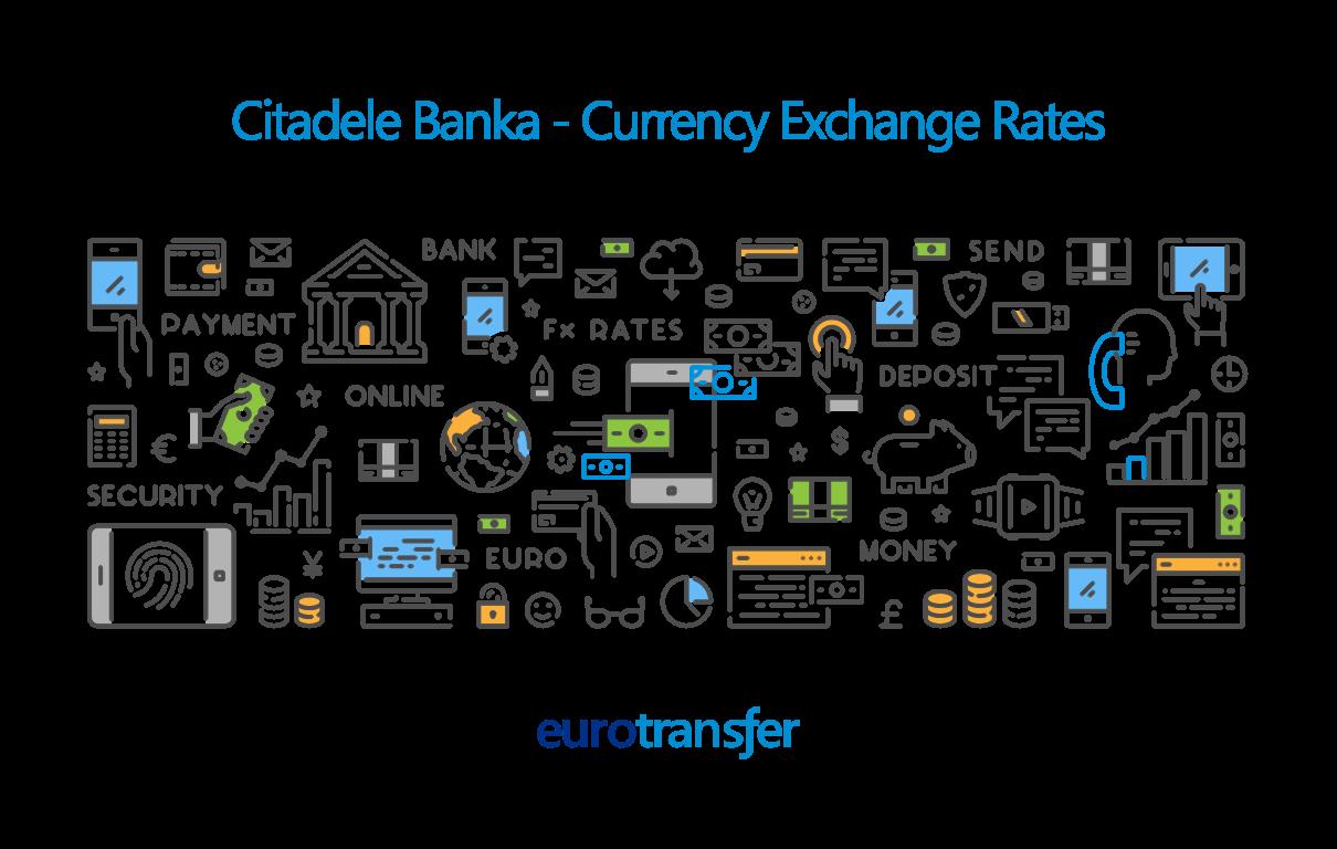 Citadele Banka Euro Transfer Exchange Rates