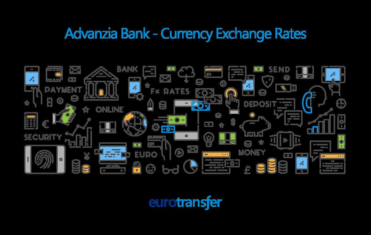 Advanzia Bank Euro Transfer Exchange Rates