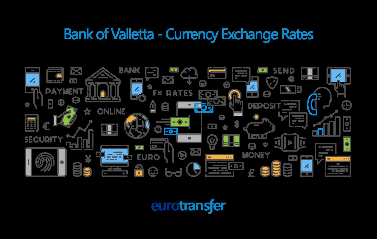 Bank of Valletta Euro Transfer Exchange Rates