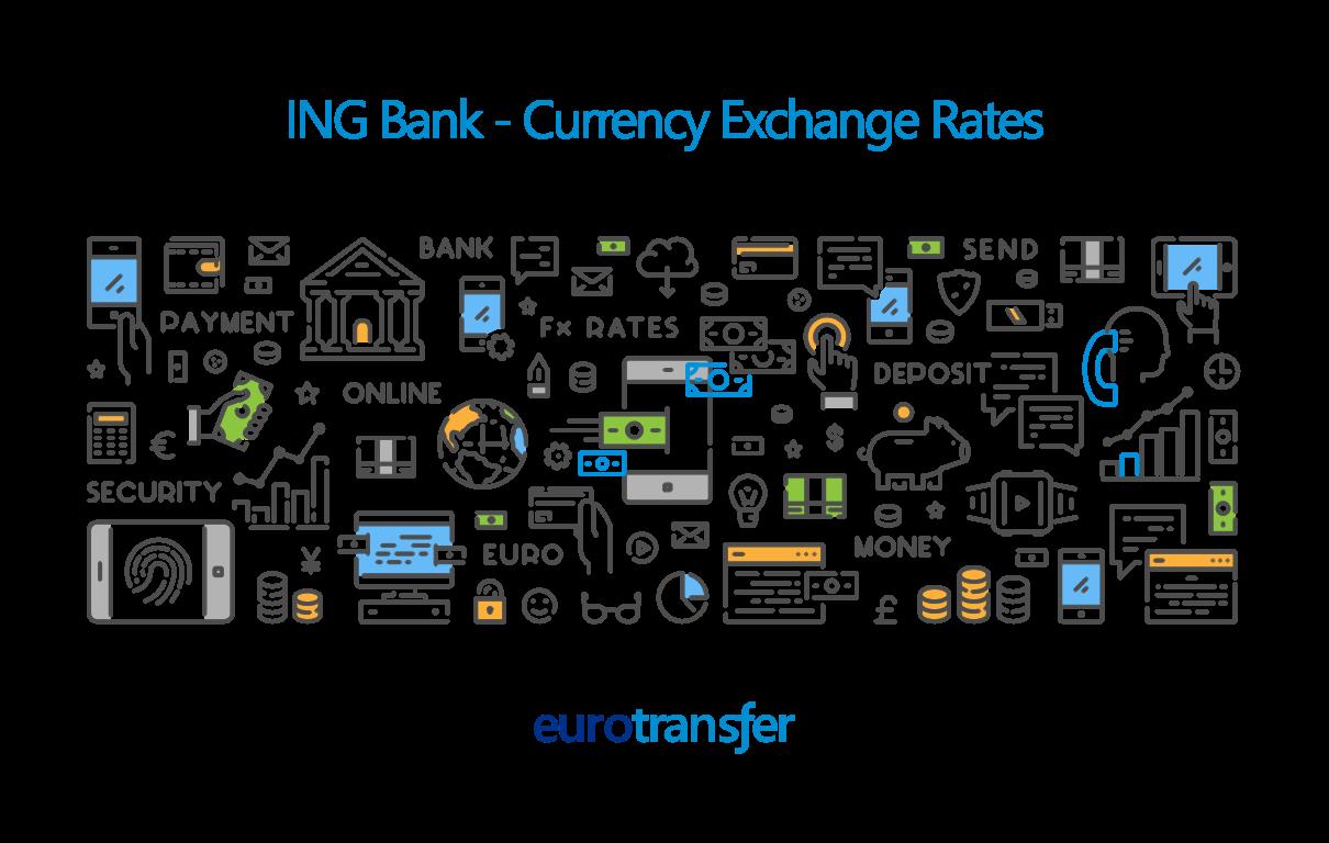 ING Bank Euro Transfer Exchange Rates