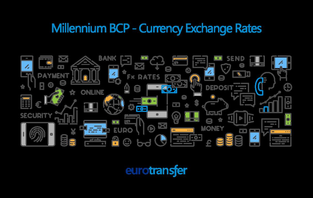 Millennium BCP Euro Transfer Exchange Rates