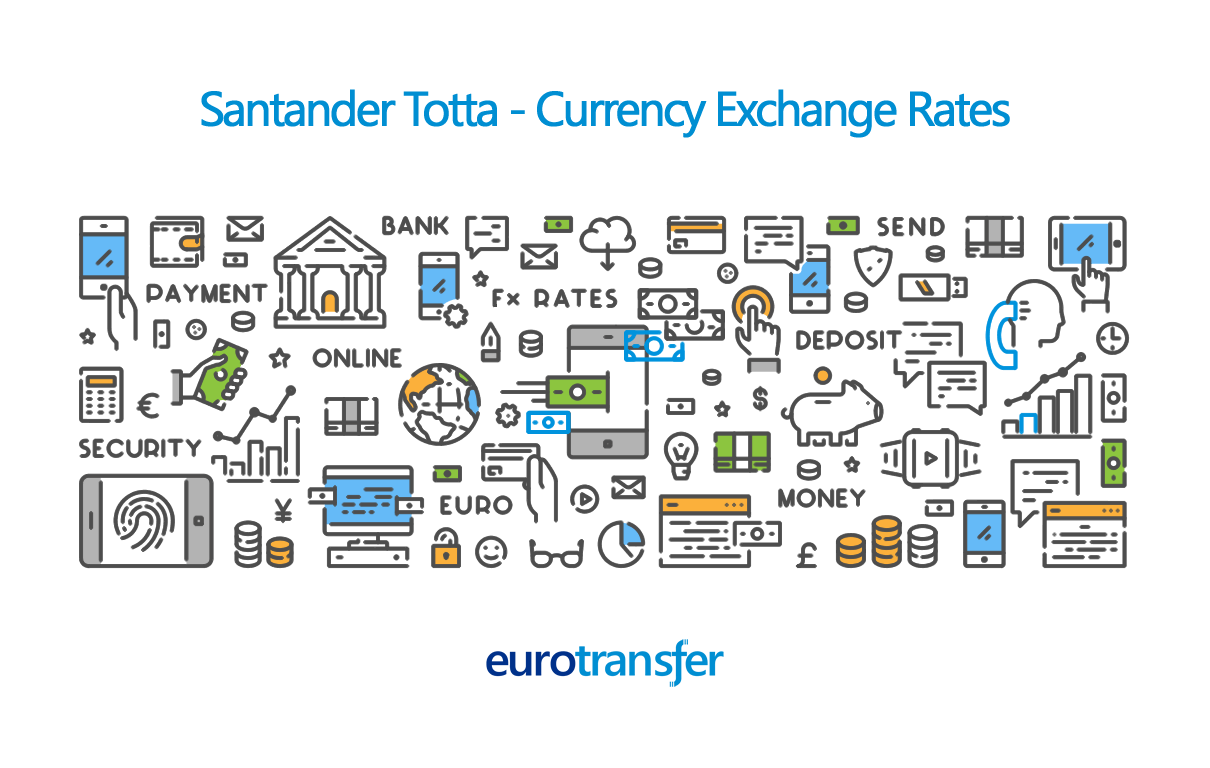 Santander Totta Euro Transfer Exchange Rates