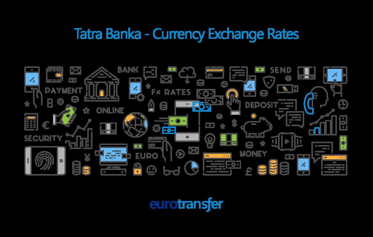 Tatra Banka Transfer Exchange Rates