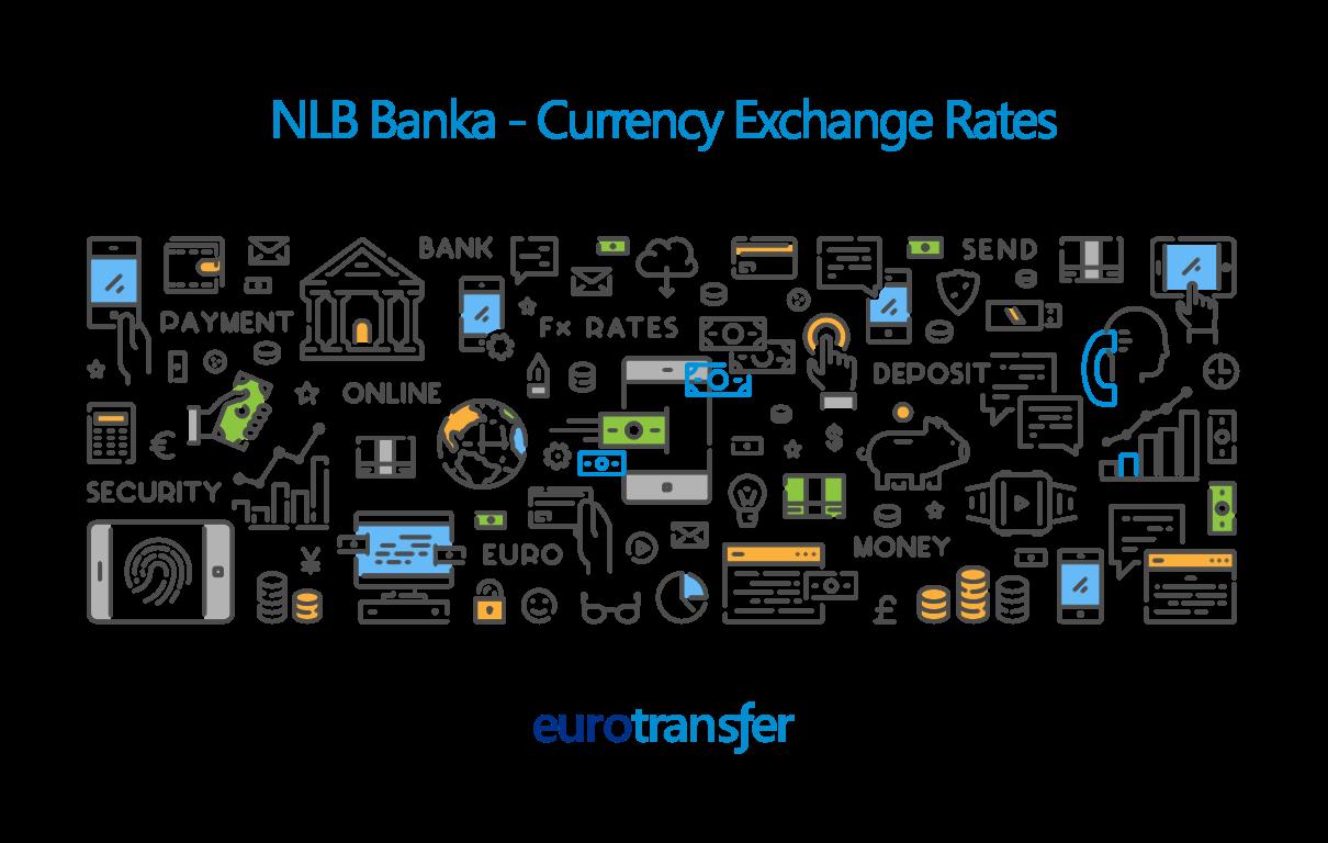 NLB Banka Transfer Exchange Rates