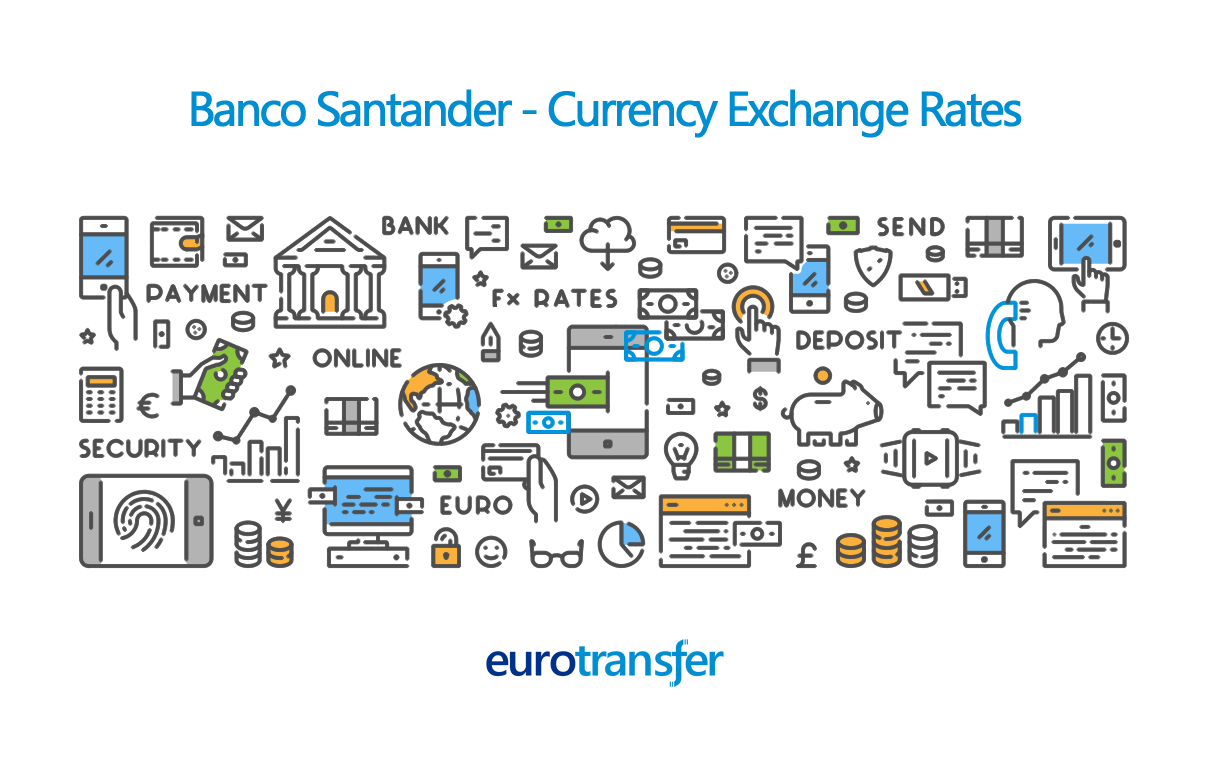 Banco Santander Euro Transfer Exchange Rate