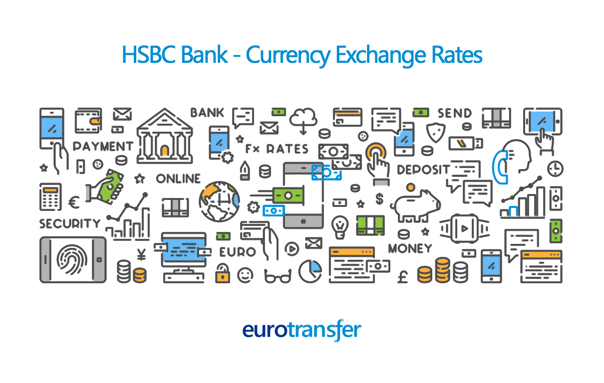 HSBC Bank Euro Transfer Exchange Rate