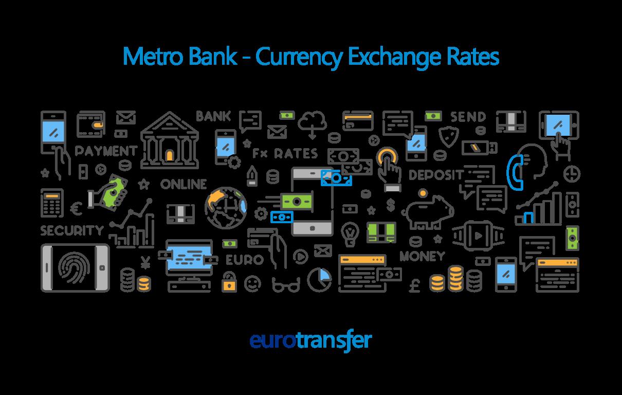 Metro Bank Euro Transfer Exchange Rate