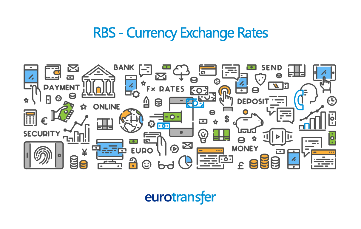 RBS Bank Euro Transfer Exchange Rate