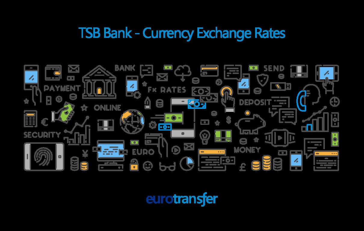 TSB Bank Euro Transfer Exchange Rate